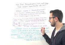 Bagian 7: Personalisasi Pada Faktor Sukses SEO